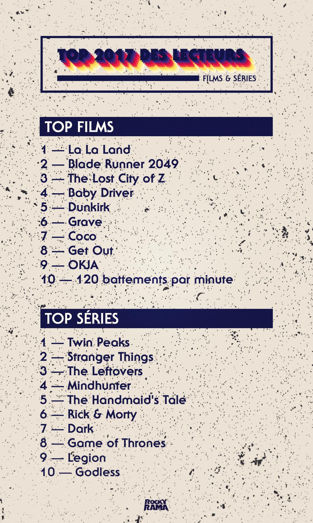 top-2017-des-lecteurs-films-series